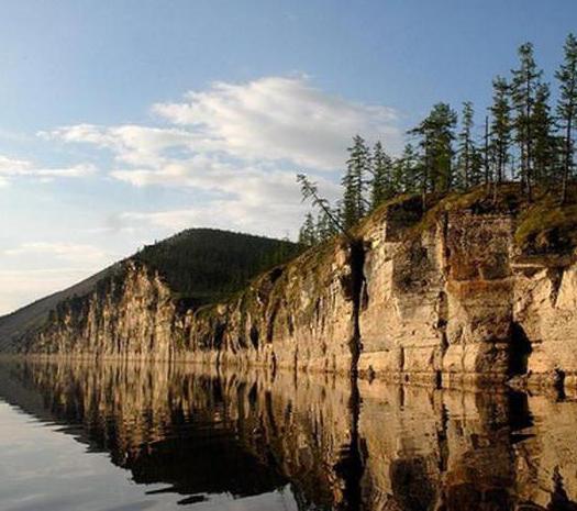 характеристика реки Оленек