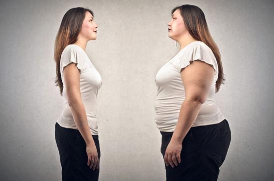 рассчитать идеальный вес по росту и возрасту