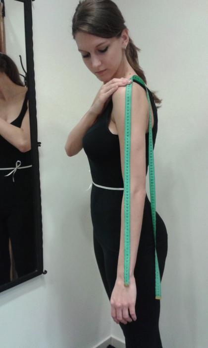 Размеры одежды женской