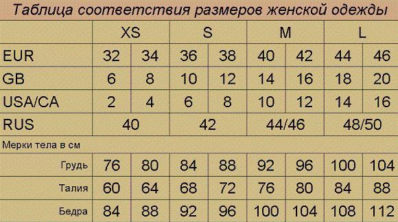 как узнать свой размер одежды таблица