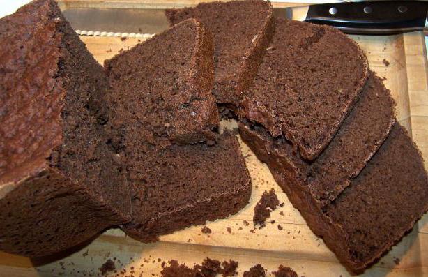 рецепты хлеба для хлебопечки панасоник