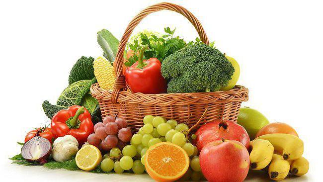 фрукты для сердца