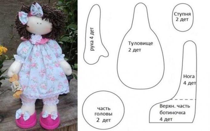 Выкройка куклы Коннэ: мастер-класс построения чертежей