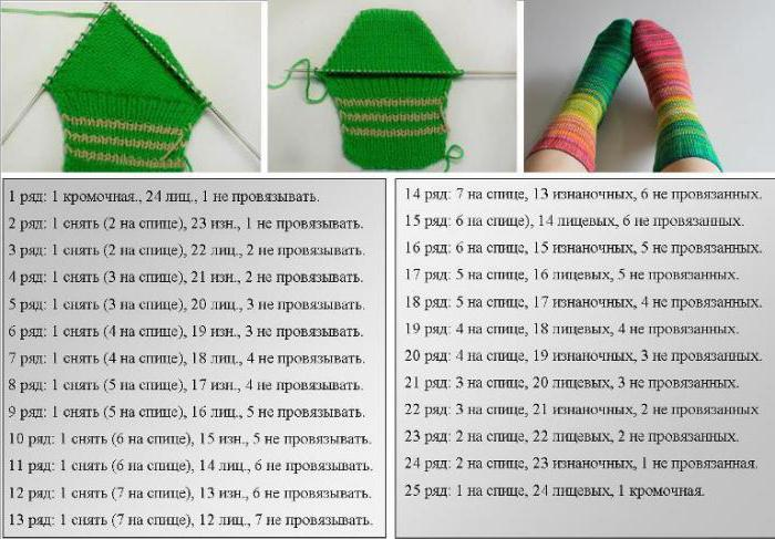 носки на 2 спицах без шва схема