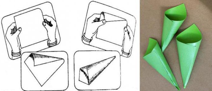 как из бумаги сделать конус схема