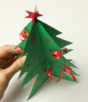 мастер класс по изготовлению новогодних елочных игрушек