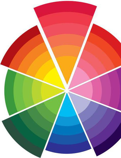Tips for beginners: the basic and additional colors