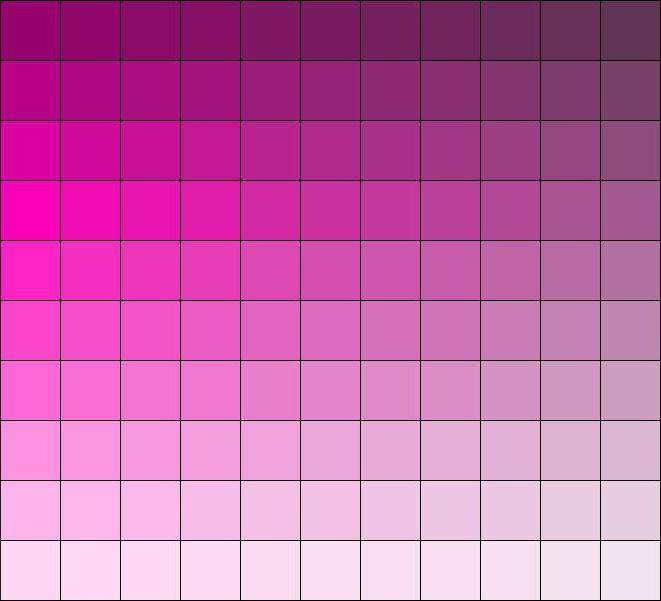 помощью розовый тест картинки собирали