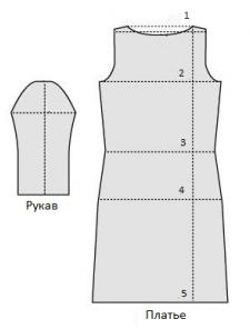 сшить платье своими руками выкройки