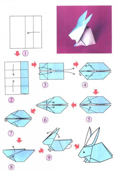 пасхальные кролики своими руками оригами