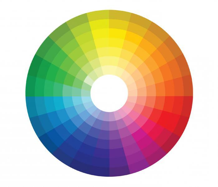 таблица смешивания цветов для красок