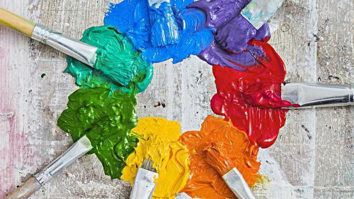 смешивание масляных красок таблица