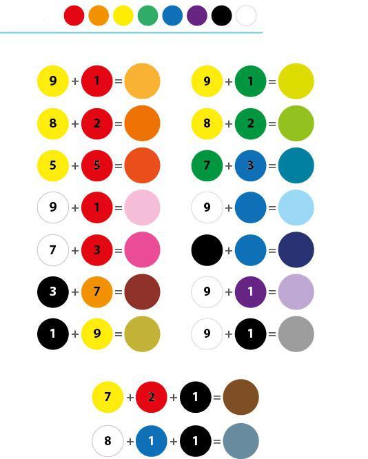 Коричневый цвет как получить из основных цветов