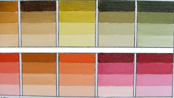 смешивание акриловых красок таблица