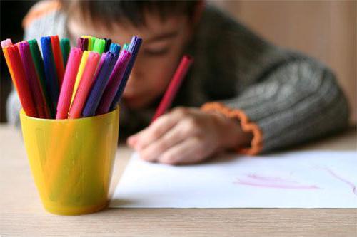 рисование в детском саду на тему семья