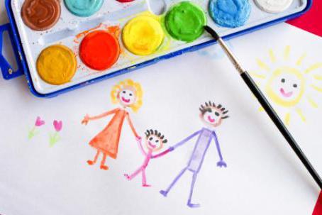 рисование в доу на тему моя семья