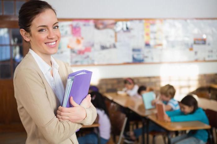 обязанности учителя в школе