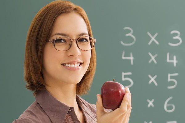 должностные обязанности учителя