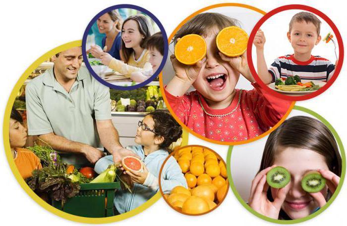 Здоровье детей в наших руках картинки