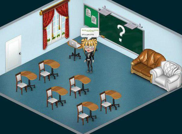 куда школа в аватарии пропала