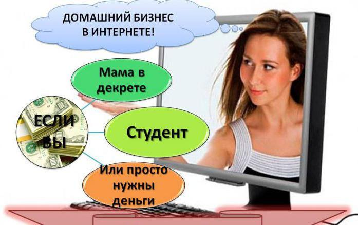 интернет проект