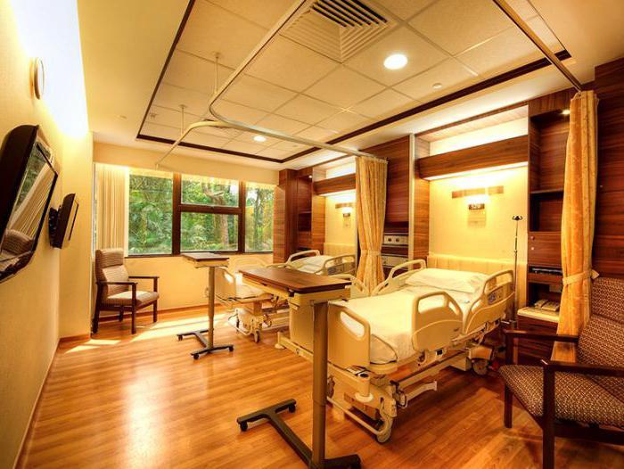 Медицинский центр гинекологии в казани