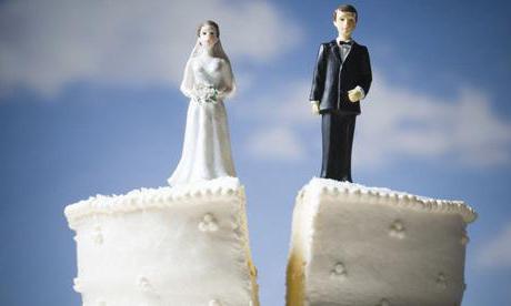 развод без согласия супруга без детей