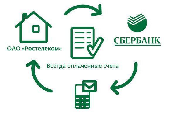 Сбербанк автоплатеж за коммунальные услуги