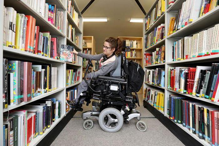 какие льготы имеют инвалиды 3 группы на работе
