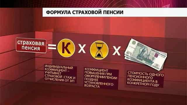 Закон о страховой пенсии