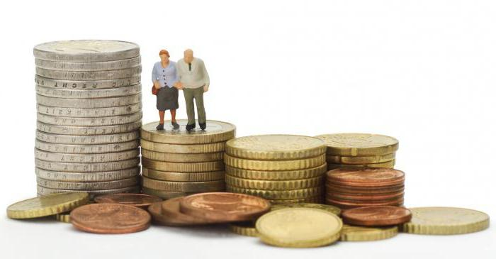 Пенсионная таблица выхода на пенсию