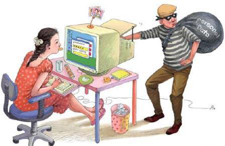 образец заявления о запрете передачи персональных данных