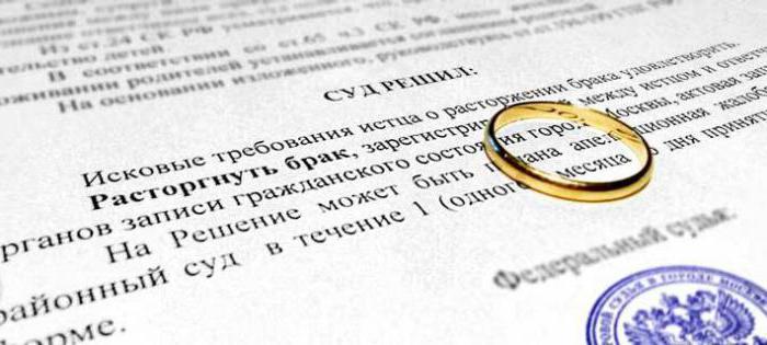 Расторжение брака по обоюдному согласию