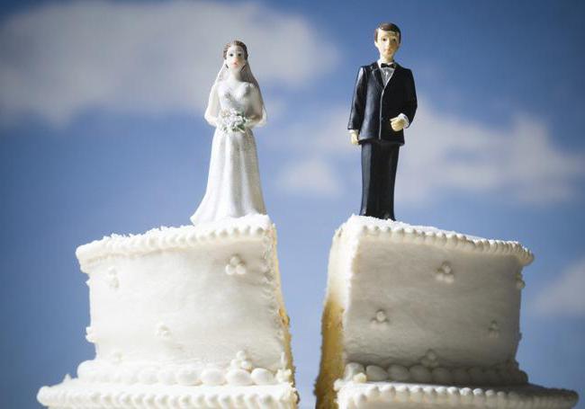 Развод через суд без присутствия супруга