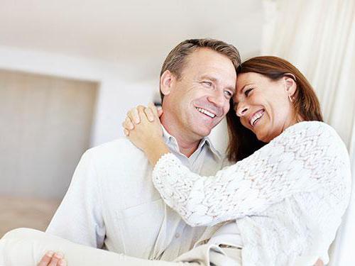 Как должен муж относиться к жене? Любимая жена. Отношения мужа и жены