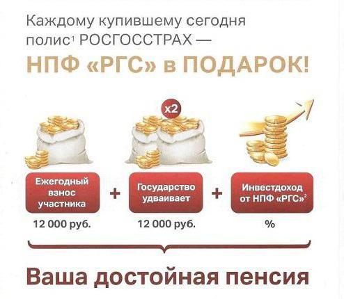 Изображение - Как получить накопительную часть пенсии в росгосстрахе 1497110