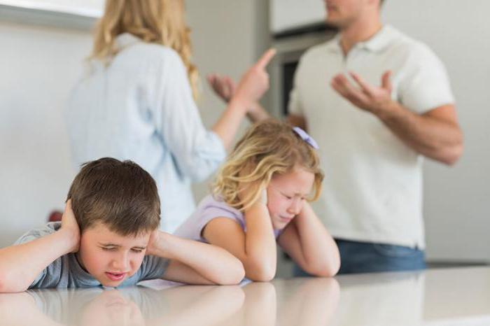 Соглашение о детях при расторжении брака образец