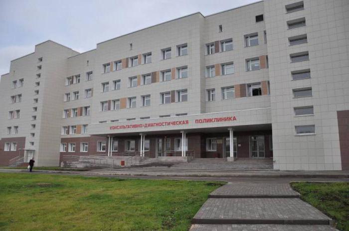 Детские больницы г архангельска