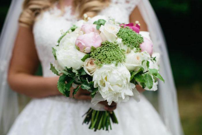 План свадьбы