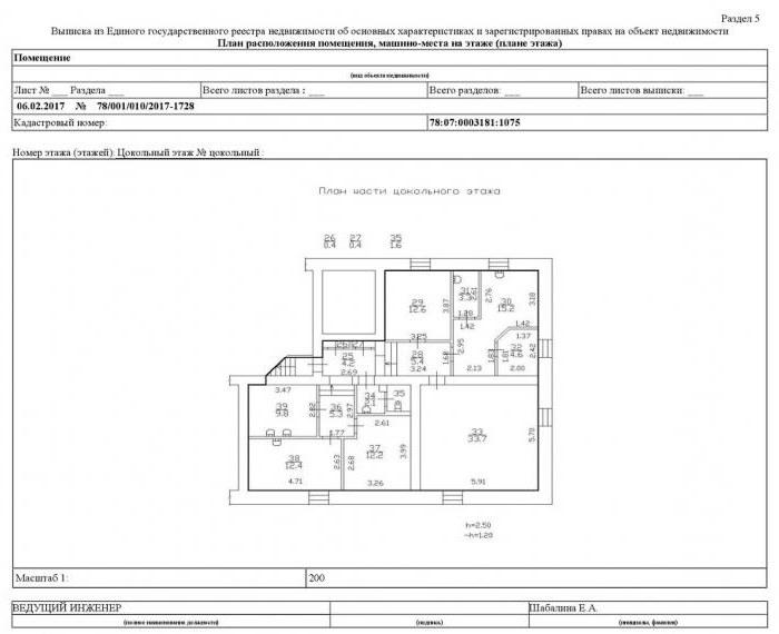 выписка из егрн об объекте недвижимости