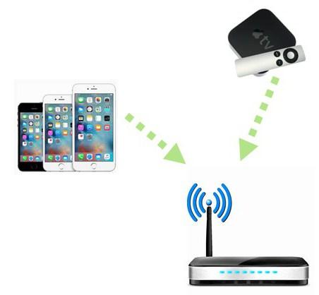 подключить iphone к телевизору smart tv