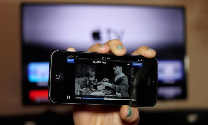 подключить iphone к телевизору usb