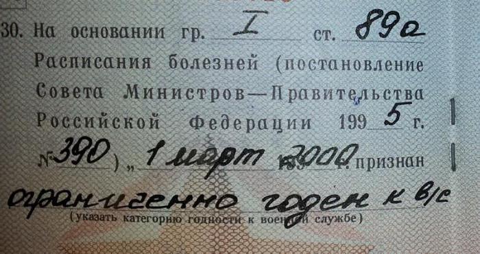 Можно ли получить права со статьей 20б в военном билете