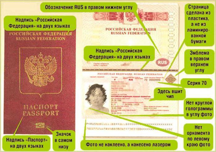 где сделать загранпаспорт в москве