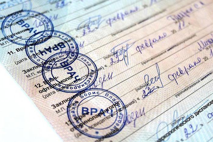 Процесс получения справки для водительского удостоверения