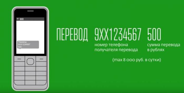 Как деньги перевести на карту Сбербанка с телефона?