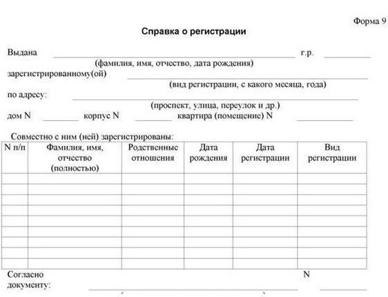 регистрация по месту жительства документы