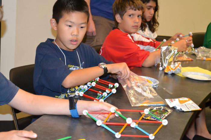 дидактические игры в средней группе по математике