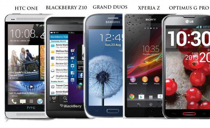 какой смартфон самый лучший