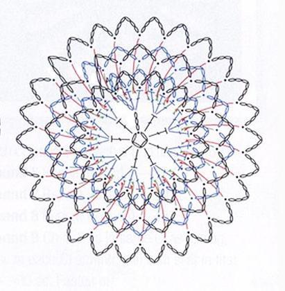 схемы вязания крючком условные обозначения